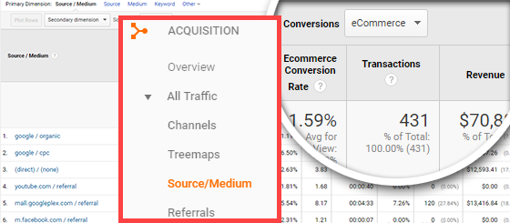 google-analytics-wordpress-traffic-source